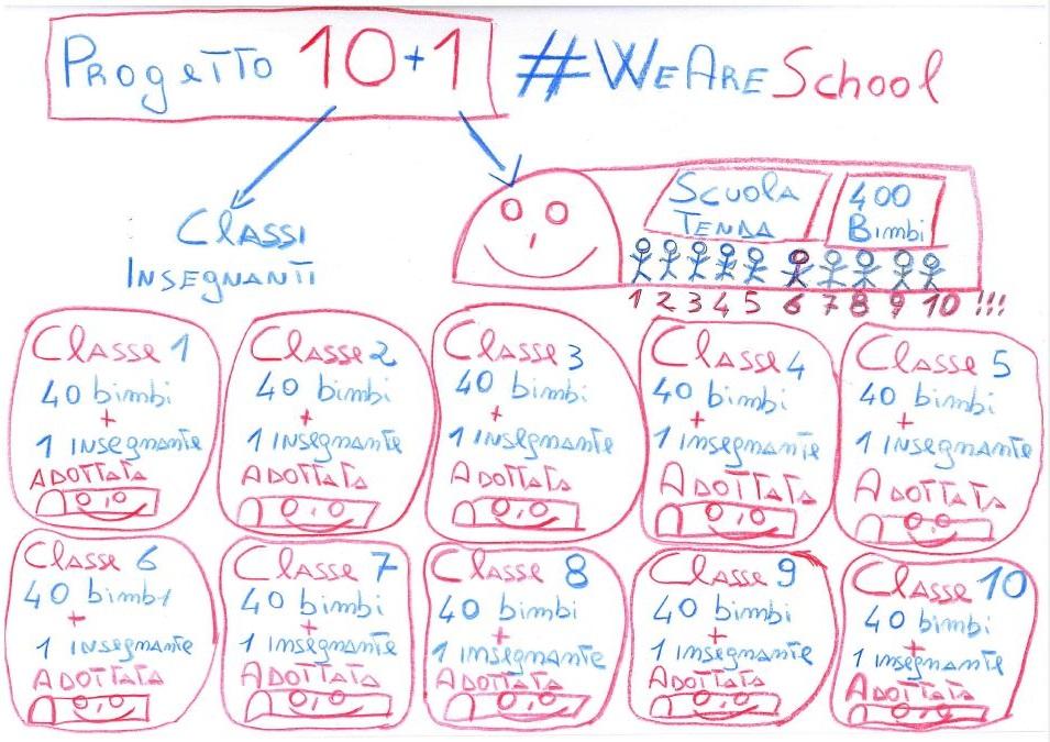 classe-10